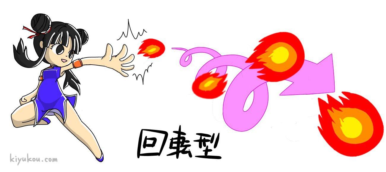 matendoji-rinpu-attack-motion-sd-3
