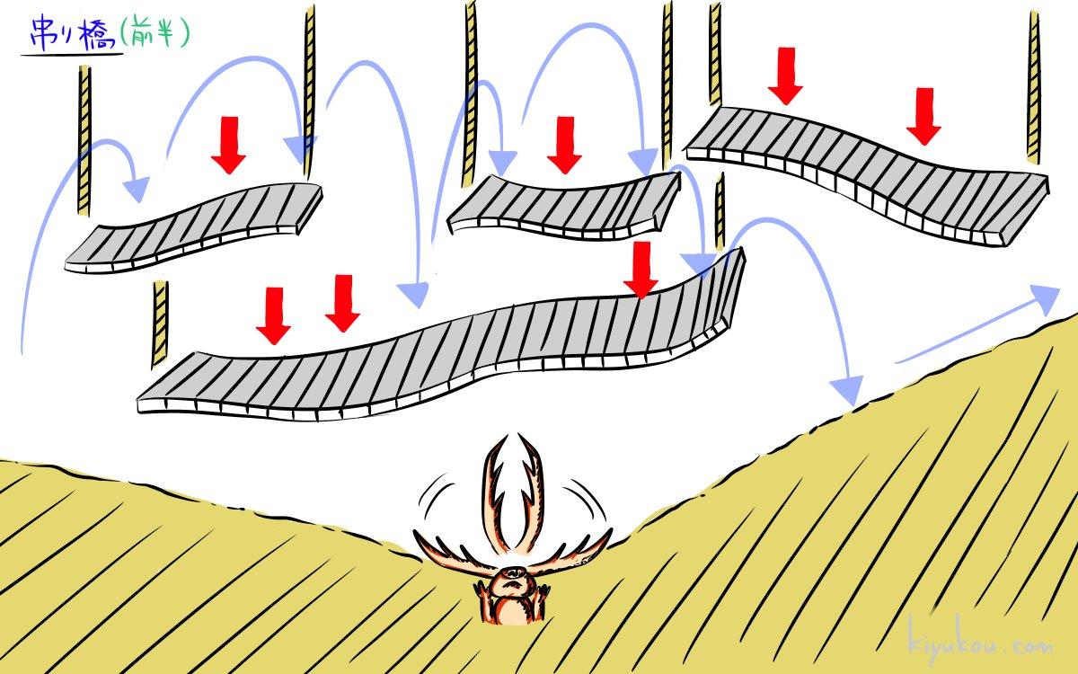 大魔界村 吊り橋